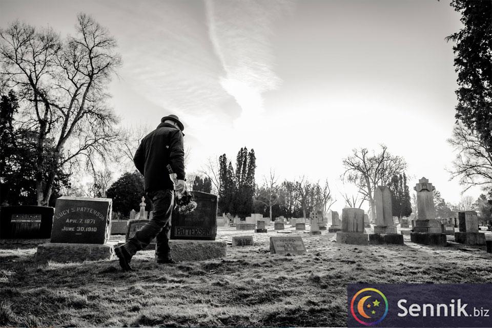 pogrzeb sennik